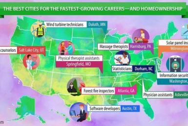 Best Cities Fastest Growing Careers