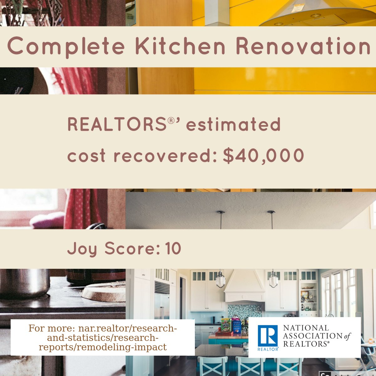 Kitchen Remodel Estimated Cost Recovered