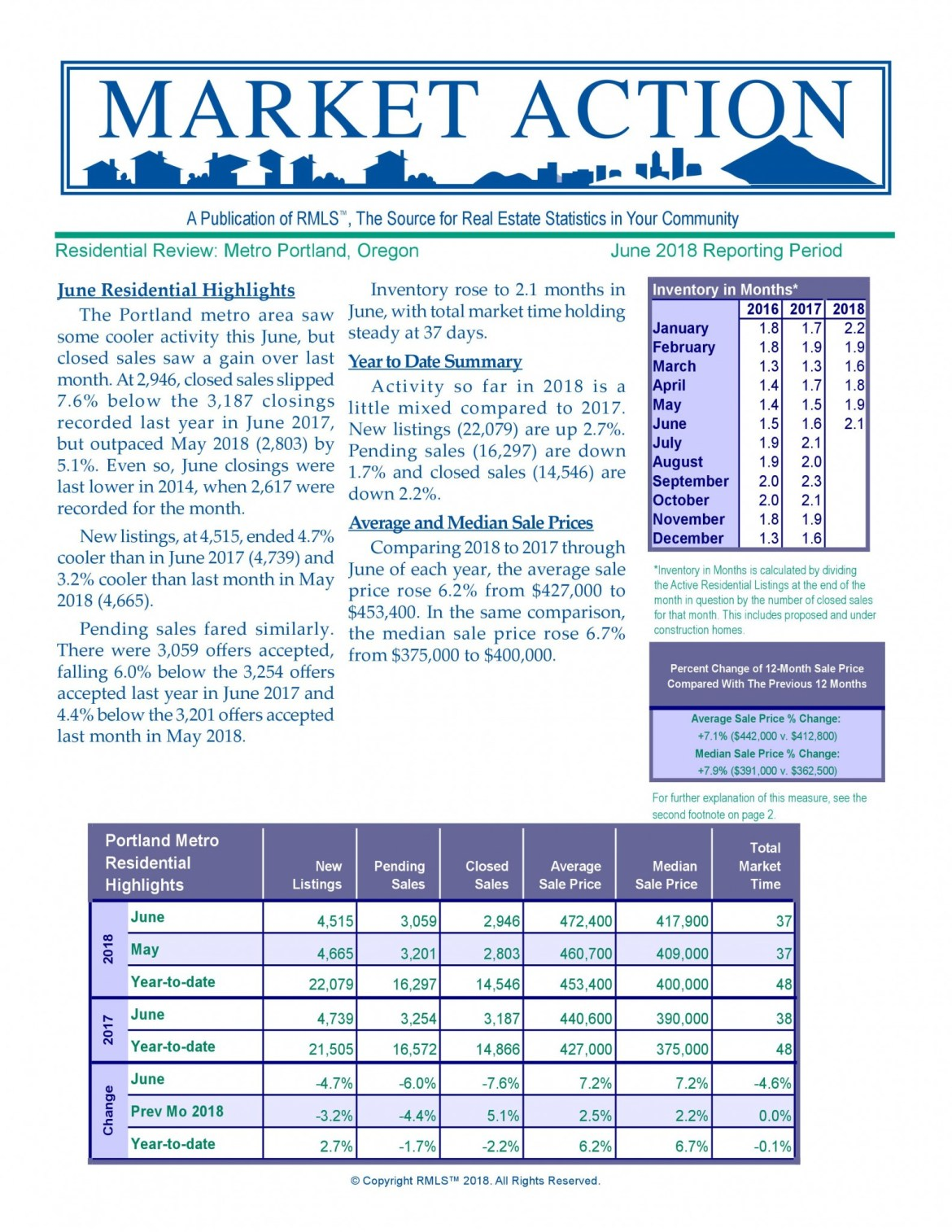 Metro market report June 2018