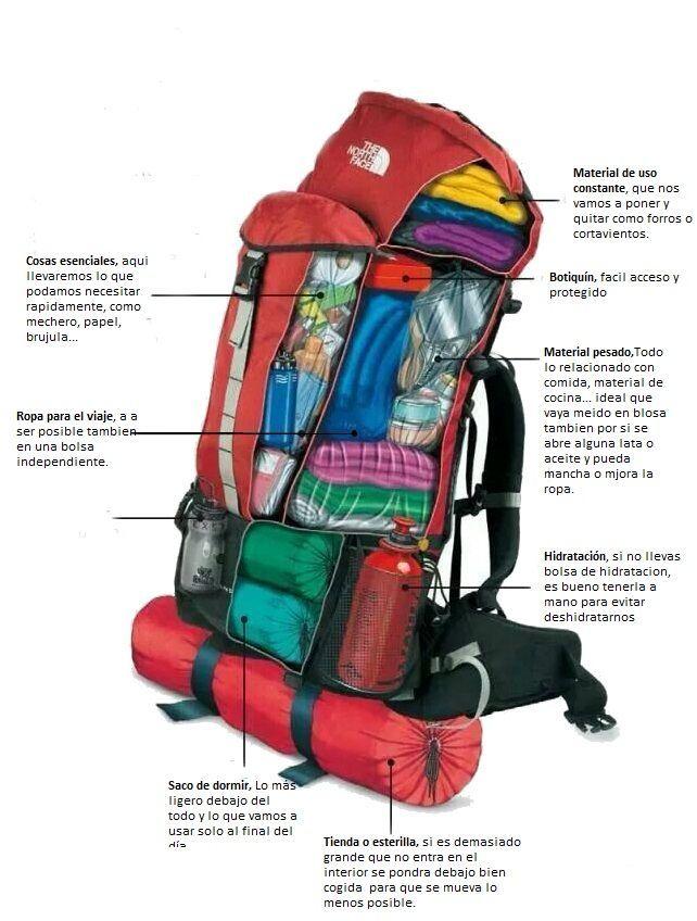 como preparar la mochila de montaña