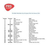 Starting 2014 in the charts