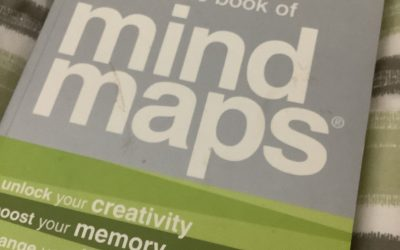 Project Planning with Mind Maps