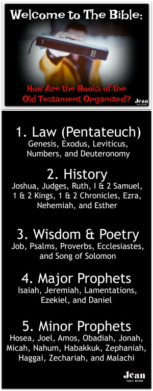 Welcome to the Bible: How the Old Testament Books are Organized via www.JeanWilund.com