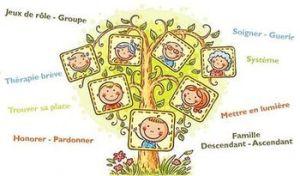 constellation familiales
