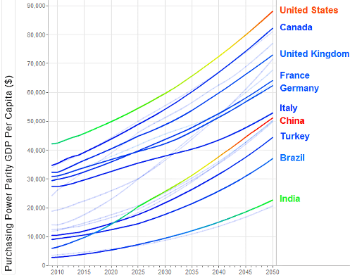 Britain In The World – A long slide into oblivion? (6/6)