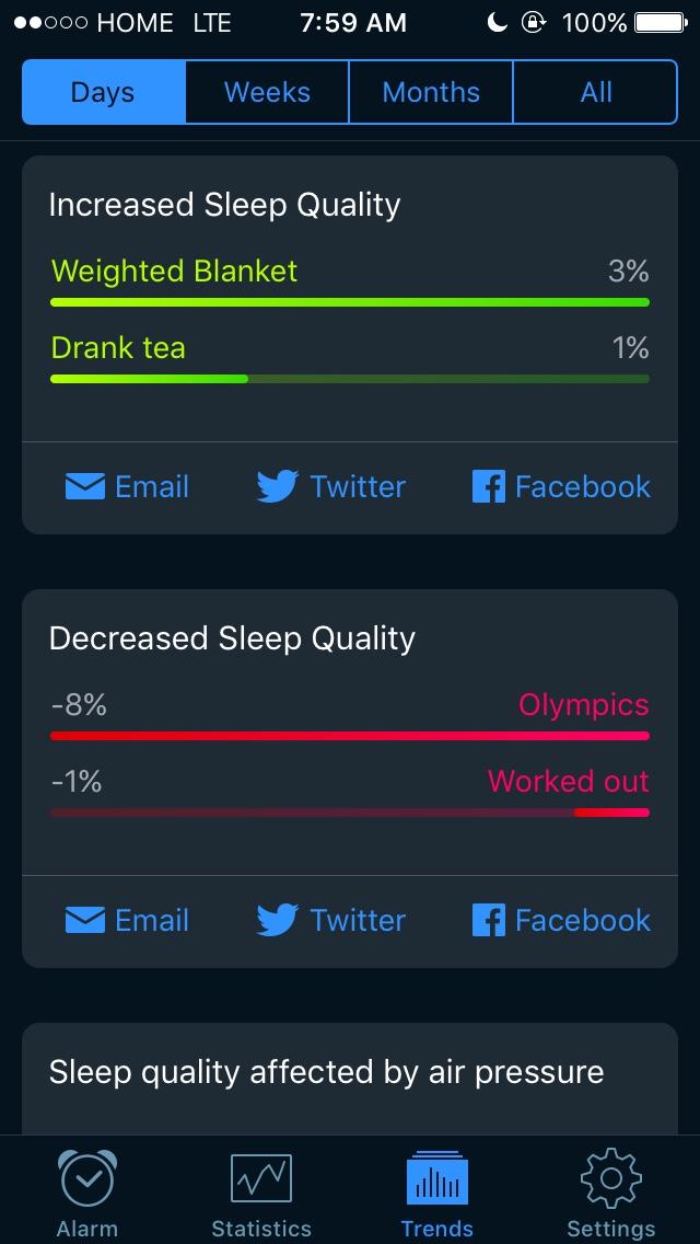 Sleep app screenshot showing weighted blanket improved sleep by 3%