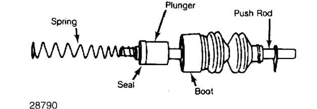 Jeep Slave Cylinder Bleeding