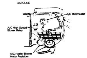 1994 Jeep Wrangler Blower Resistor Location  Best Place