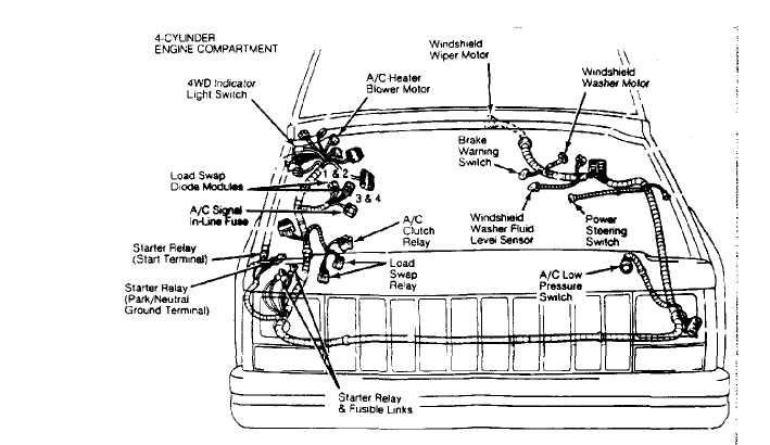 1988 Comanche Wiring Diagram
