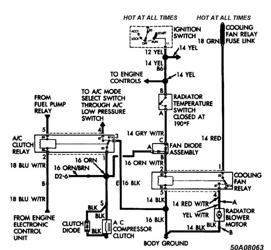 starter wiring diagram 1988 jeep anche jeep wrangler starter relay wiring diagram