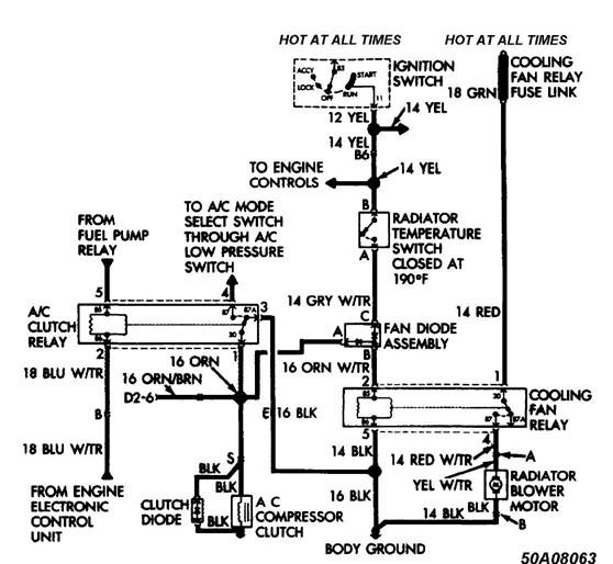 1988 pontiac fiero wiring diagram  pontiac  auto wiring