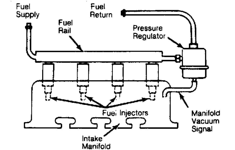 1 fuel control ponents courtesy of chrysler motors