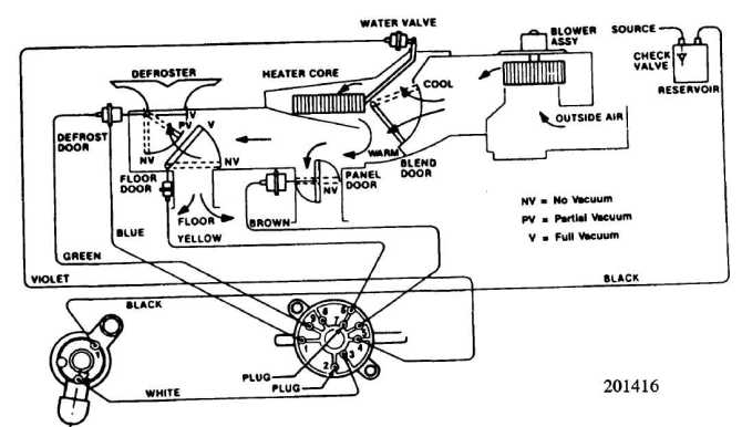 heater system  1984  1991  jeep cherokee xj  jeep