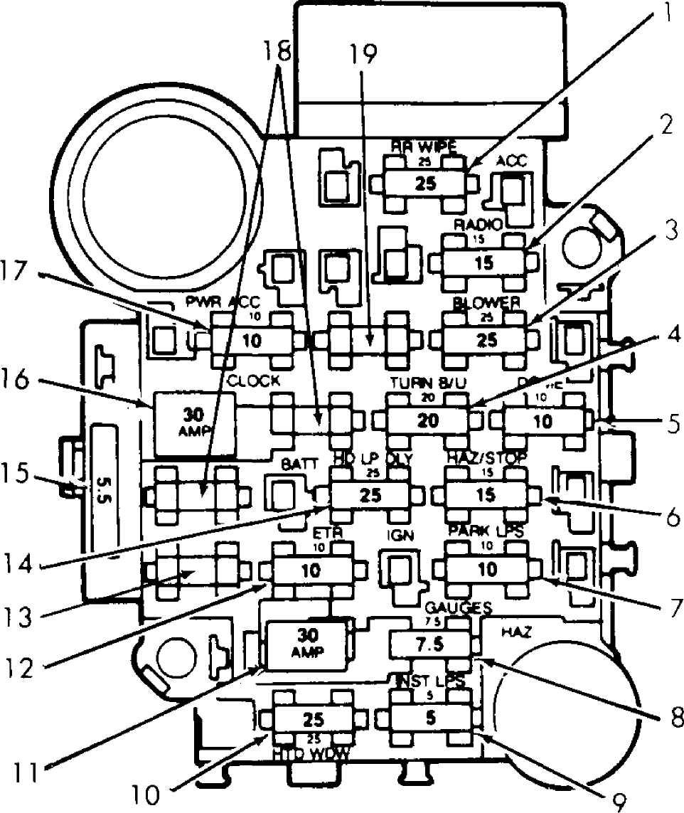 94 Wrangler Fuse Box Diagram