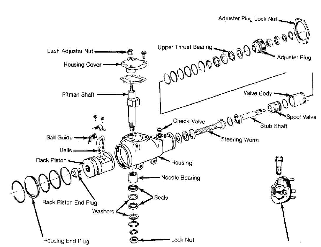 Index steeringgearpower 54600fe8 jeep power wheels wiring diagram at nhrt info
