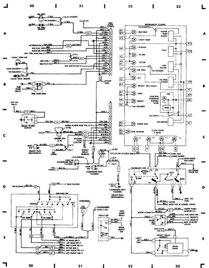 1997 jeep cherokee wiring diagram wiring diagram 1997 jeep cherokee xj wiring diagram discover your