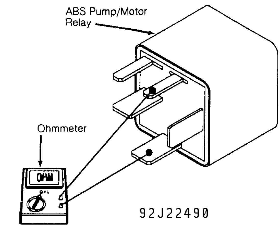 Anti Lock Brake System Jeep Cherokee Xj