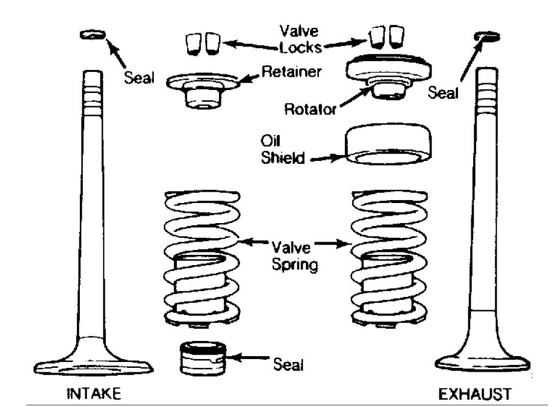 Intake Valve Diagram Images