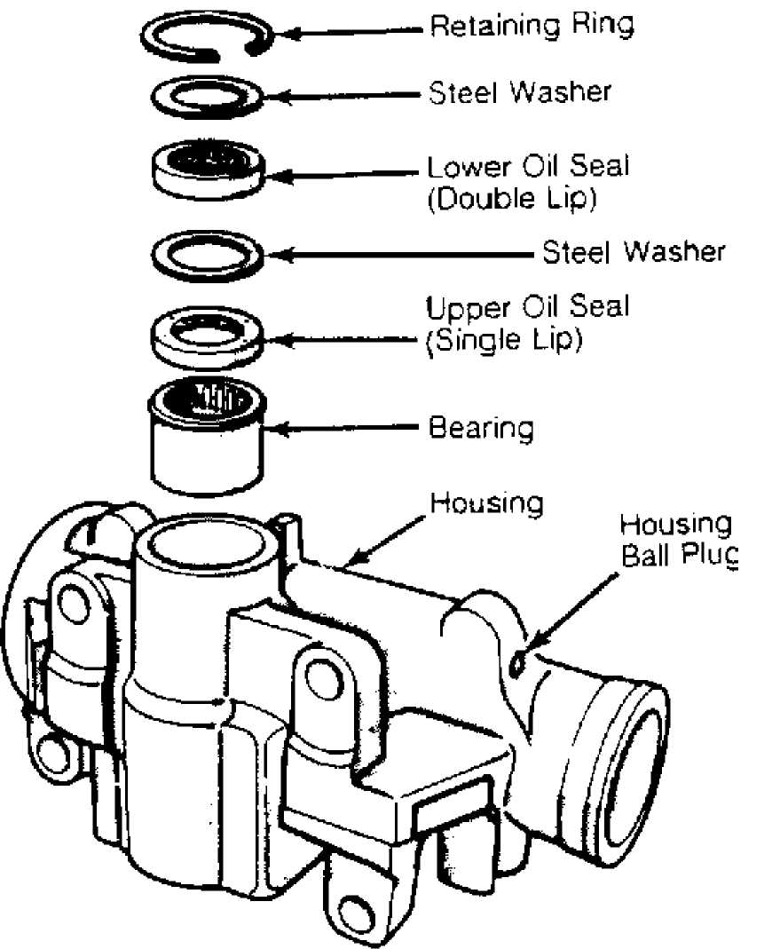 Remove sector shaft seal retaining ring remove steel washer remove lower oil seal steel washer and upper oil seal from housing see fig 12