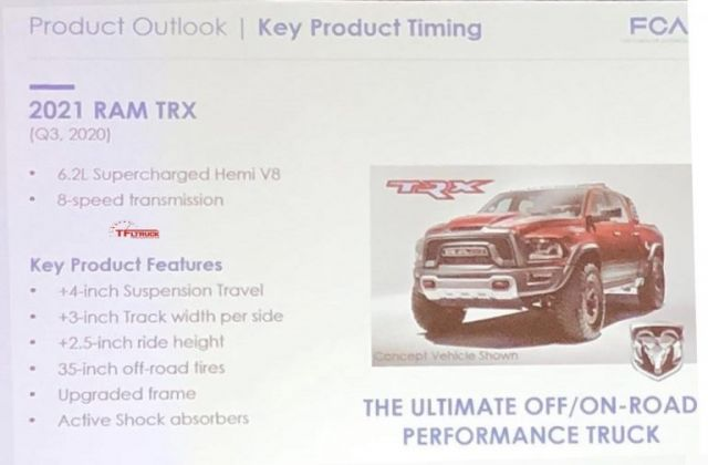 2021 Ram 1500 Rebel Trx Leaked Specs Release Date And Price Jeep
