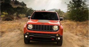 2020 Jeep Renegade Trailhawk front