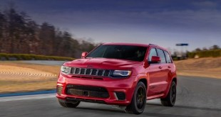 2021 Jeep Grand Cherokee Trackhawk facelift