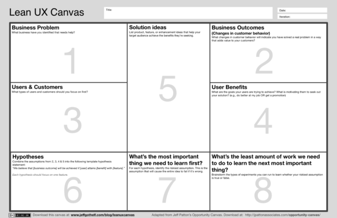 V1 of The Lean UX Canvas