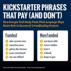 crowdfunding-copywriting-words-that-convert