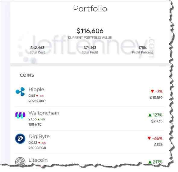 cryptosuite-portfolio