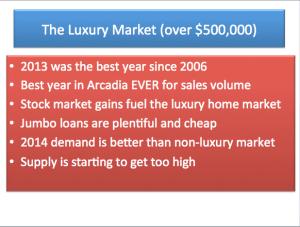 scottsale arizona luxury home market,cave creek arizona luxury home market,carefree arizona luxury home market,rio verde arizona luxury home market