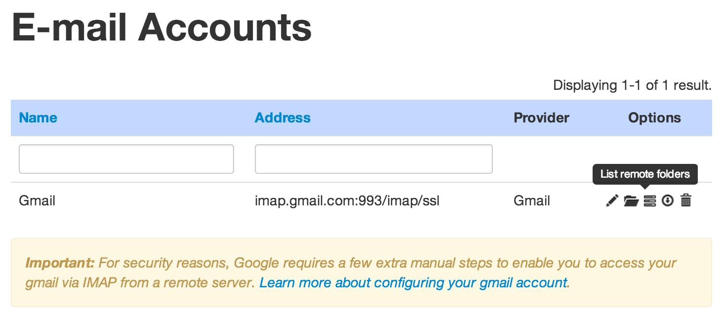 gmail login suomi www pornokarhu com