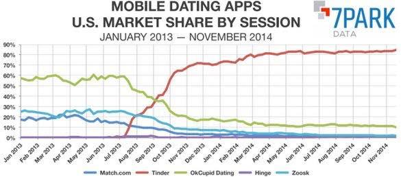 Rock pop lexikon online dating