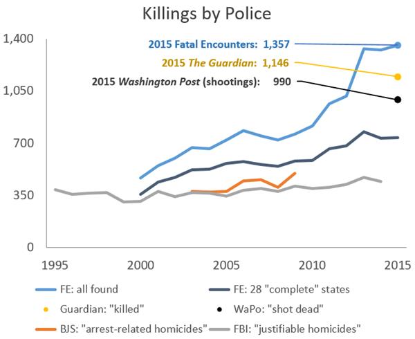 killings_by_police