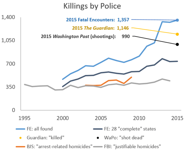 killings_by_police