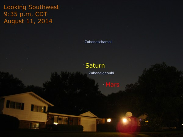 Mars and Saturn Tonight August 11 2014 When the Curves