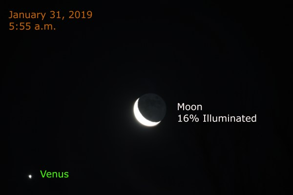Venus in the Morning Sky 20182019 When the Curves Line Up