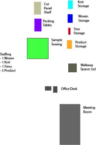 8-24 First Floor Needs