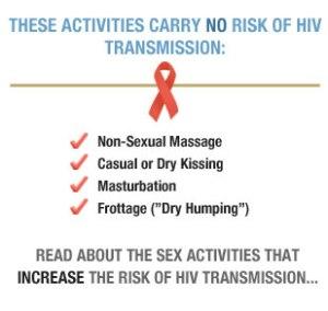 sexual-risk-factors-2
