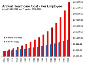 Healthcare-cost1