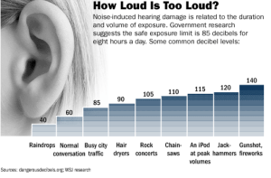 Noise-Induced-Hearing-Loss1
