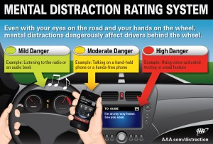 Distraction-Rating-System