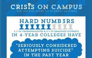 Suicide-Rates-Among-College-Students
