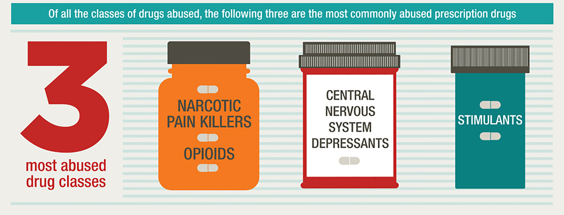 Straight No Chaser Facts About Drug Misuse And Overdose