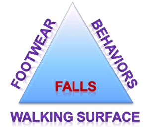Fall prevention image