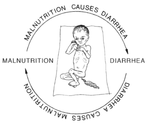 malnutrition diarrhea