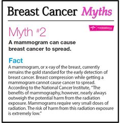 breast cancer mammogram risk