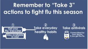 Flu prevention take 3
