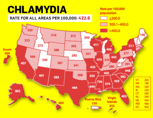 Chlamydia-rate