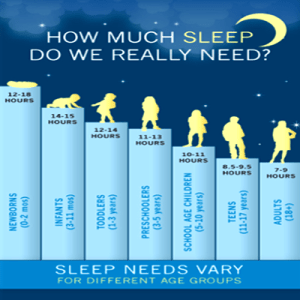 sleep how much do you need