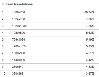 Captura de pantalla 2015-01-20 a las 08.55.54